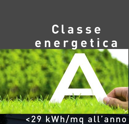 Classe A - Copia